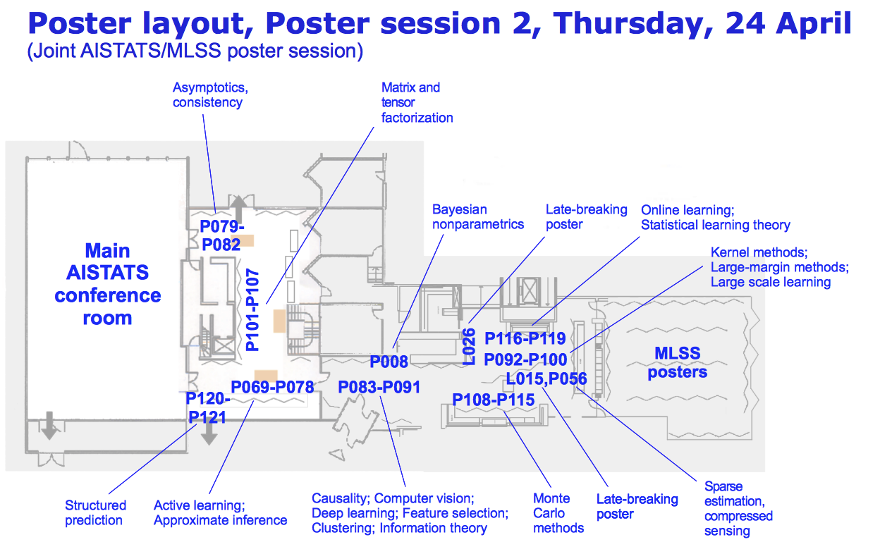 Poster layout, AISTATS/MLSS joint poster session, Thursday, 24 April